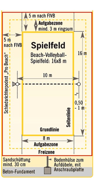 Ground Socket for ø 83-mm Beach Volleyball Posts