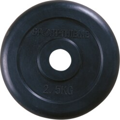 Sport-Thieme® Rubber-Coated Weight Disc